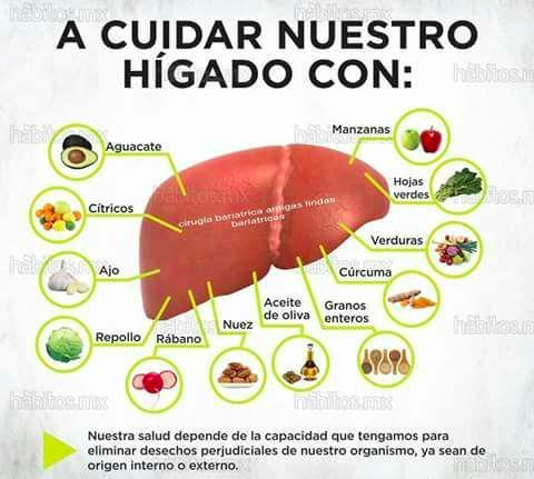 Recomendaciones alimenticias para cuidar el hígado